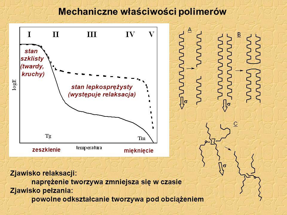 Mechaniczne właściwości polimerów sprężyna – prawo Hooke'a tłok – równanie Newtona  naprężenie  odkształcenie Emoduł sprężystości  lepkość model Maxwella model Voigta-Kelvina