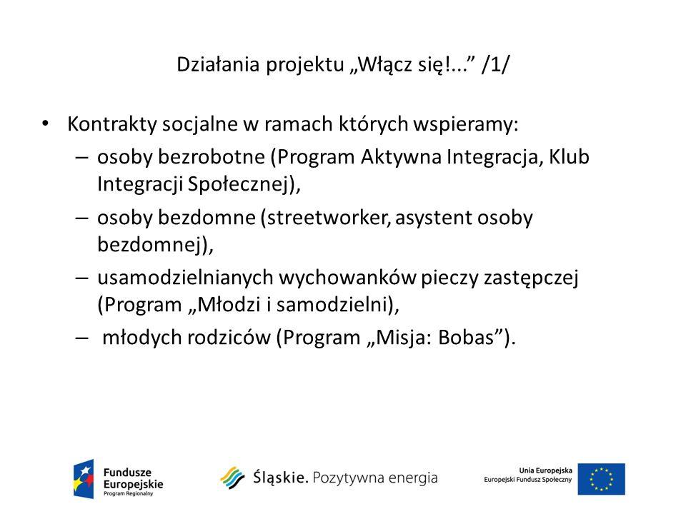 """Działania projektu """"Włącz się!... /2/ Programy Aktywności Lokalnej w: – Giszowcu, – Wełnowcu, – Zawodziu."""