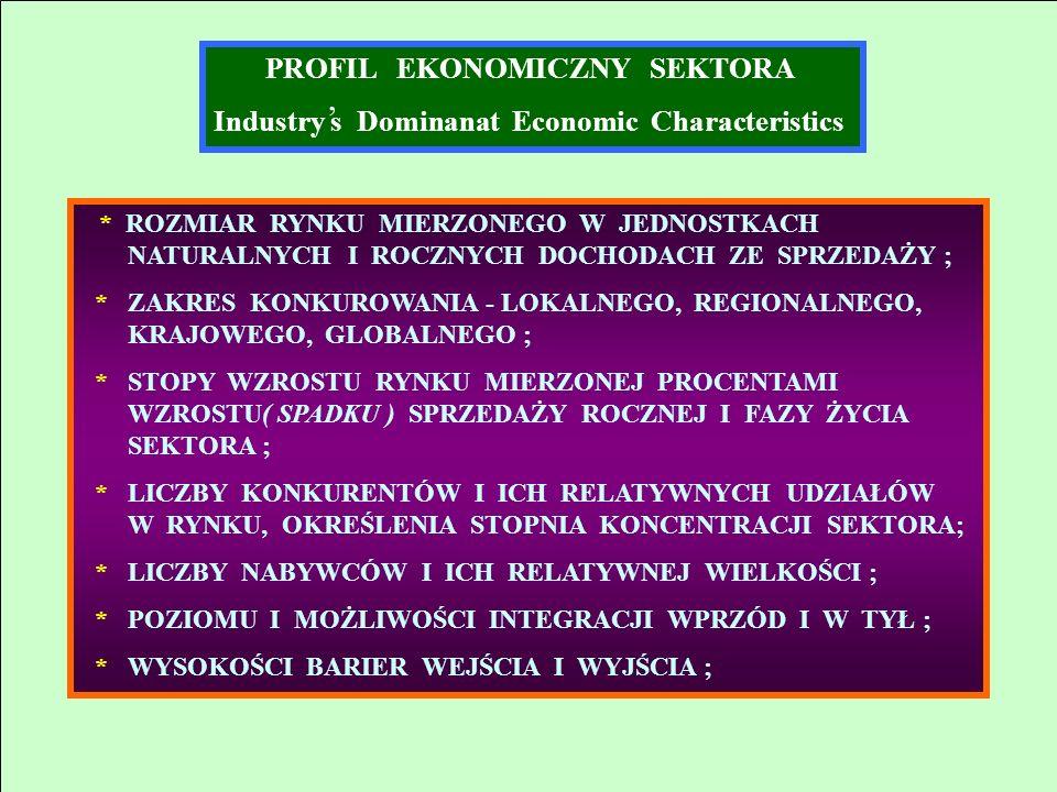PROFIL EKONOMICZNY SEKTORA cd.