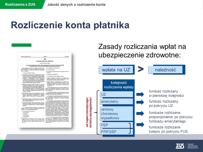SKUTEK zaległość na koncie płatnika – 200 zł dopłata - 200 zł + odsetki Rozliczenia z ZUS Jakość danych a rozliczenie konta Wpływ na rozliczenie konta korekty DRA na wyższą kwotę komplet dokumentów nr 01 ZUS DRA 08/2015 składka- 500 zł wpłata- 500 zł komplet dokumentów nr 02 (korekta DRA) składka- 700 zł ZUS DRA 08/2015