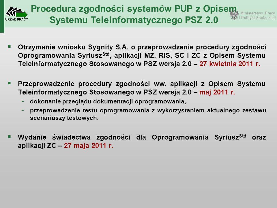 Ministerstwo Pracy i Polityki Społecznej URZĄD PRACY Świadectwa zgodności dla Oprogramowania Syriusz Std i Zatrudnienie Cudzoziemców
