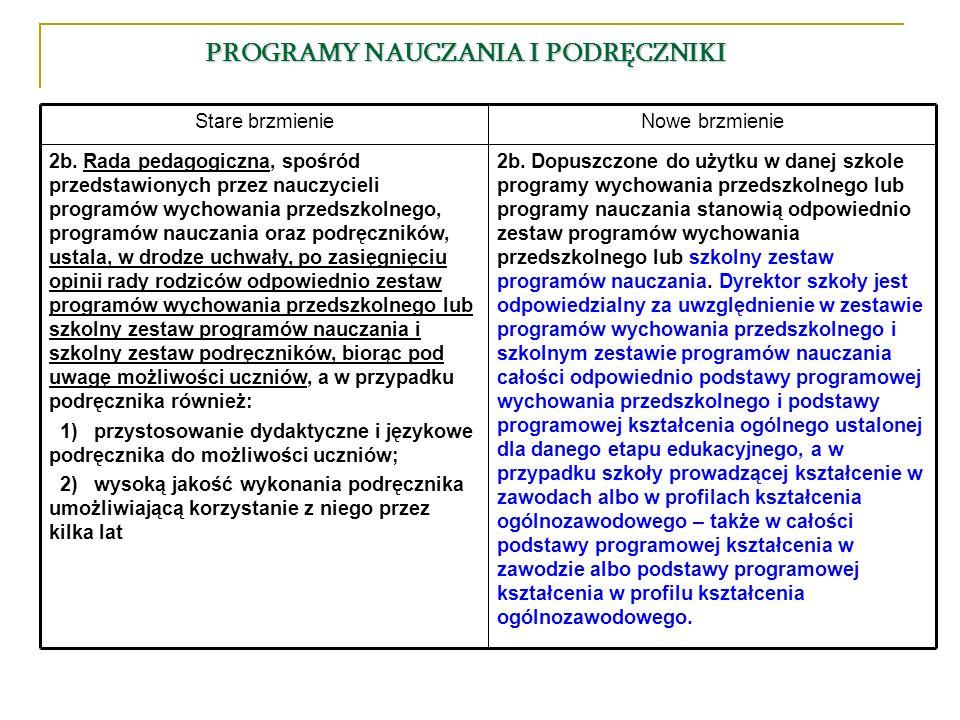 POWIERZANIE STANOWISKA DYREKTORA Organizowanie konkursów na stanowisko dyrektora szkoły lub placówki (nowy skład komisji konkursowej, w tym także dotyczących zespołów szkół).