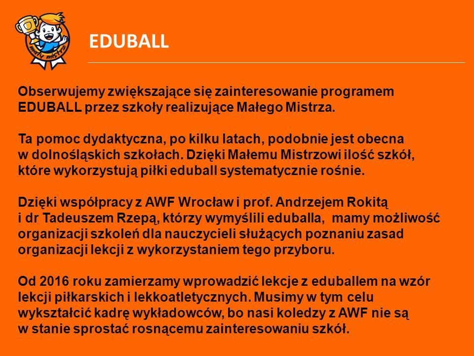 EDUBALL