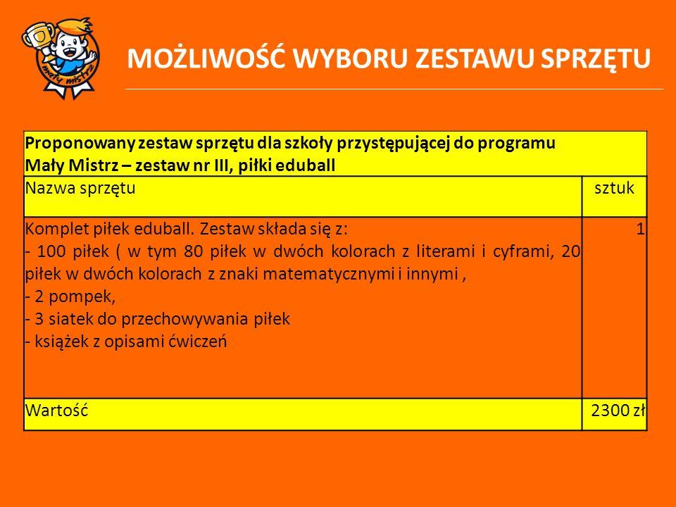 KONKURS DLA NAUCZYCIELI Ogłosiliśmy konkurs dla nauczycieli edukacji wczesnoszkolnej i wychowania fizycznego pracujących w programie p.t.