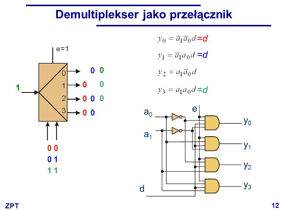 ZPT Demultiplekser jako przełącznik 13 00…01 2 n adresów odbiorników 2 n odbiorników 11…11 Źródło danych f0f0 f1f1 f 2n12n1 Demultiplekser 00…00 00…01 11…11