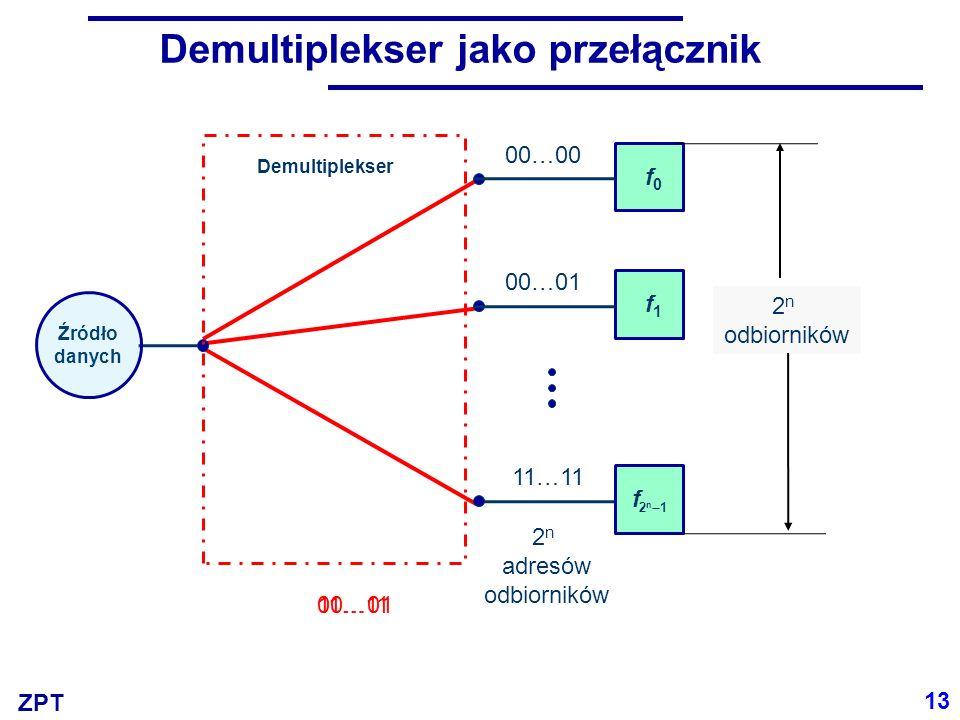 ZPT 14 Dekoder N = 2 n DMUX DEKODER d = 1 e = 1