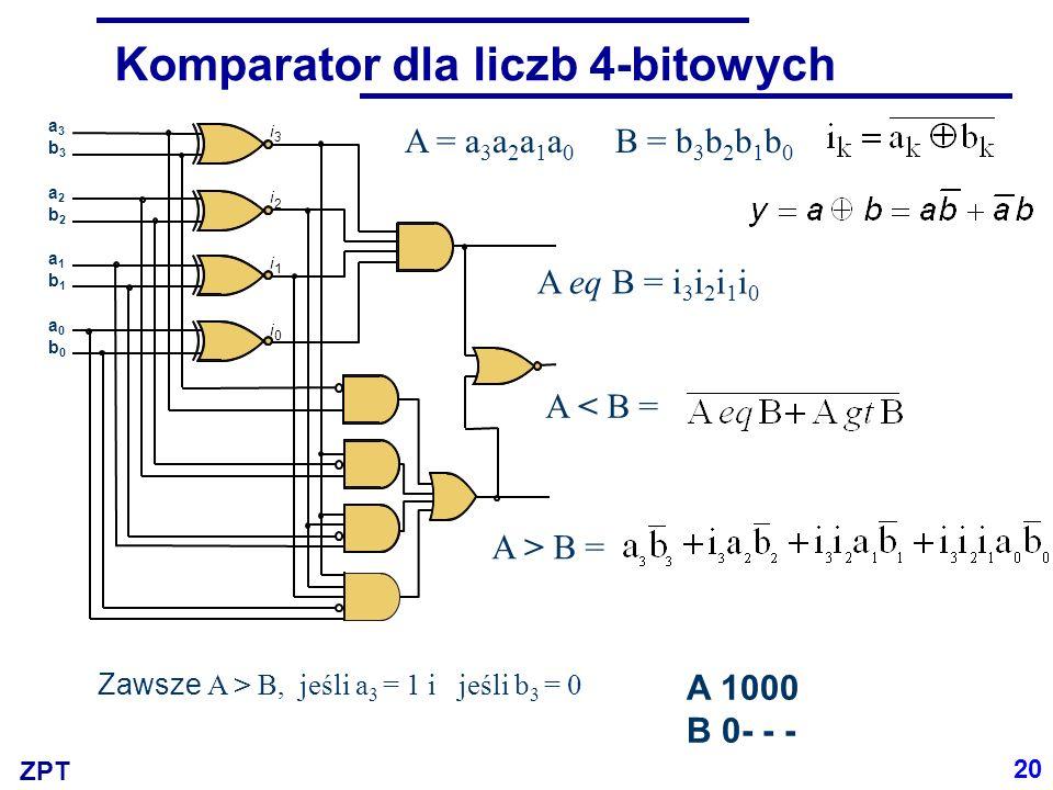 ZPT Sumatory Sumator – podstawowy BF powszechnie stosowany w technice DSP Inne układy arytmetyczne: układy odejmowania układy mnożące układy dzielenia...są budowane z sumatorów c n c 0 A n B n Y n  A 21
