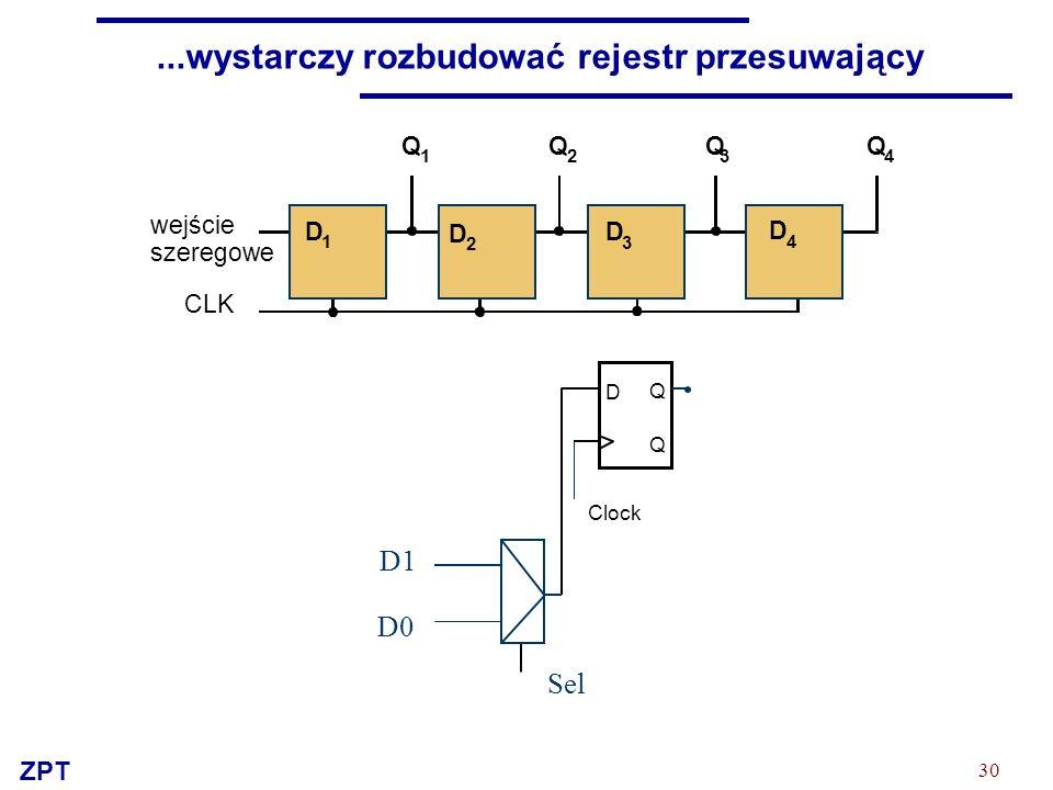 ZPT Rejestr szeregowo-równoległy Y := X LOAD Y := Y HOLD Y := SHR(x p, Y) R (Q) clock Y x X s 1 s 2 Clock D D D D 0 1 X Y x p Wejścia równoległe Wyjścia równoległe Wejście szeregowe D Q D Q D Q D Wejście sterujące Q 0 1 Clock 31 Y := X LOAD Y := Y HOLD Y := SHR(x p, Y) R (Q) clock Y x p X s 1 s 2 Taki rejestr można rozbudowywać dalej uzyskując tzw.