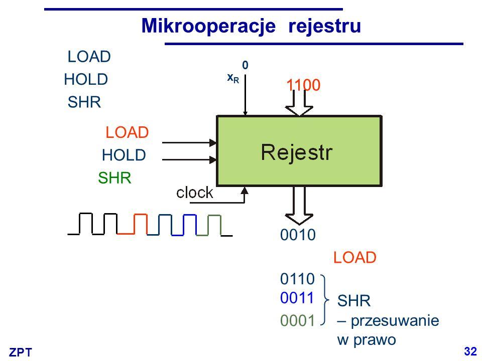 ZPT Liczniki… Licznik E clock Q ESES 01 S0S0 S0S0 S1S1 S1S1 S1S1 S2S2 S2S2 S2S2 S3S3 S3S3 S3S3 S4S4  S7S7 S7S7 S0S0 …przykład syntezy licznika (zadanie 8.1 skrypt Układy logiczne w zadaniach) 33 Zaprojektować licznik mod 8 z wejściem zezwalającym E (Enable).