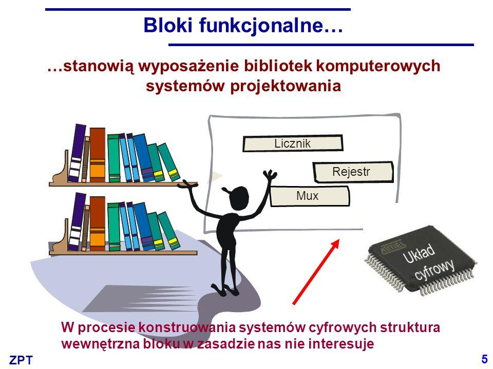 ZPT 6 Bloki funkcjonalne B.kombinacyjneB.