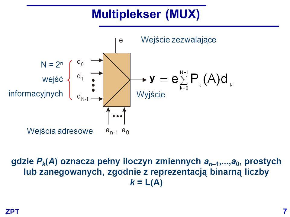 ZPT Jak działa Multiplekser… a n-1 a 0 e=1 d d d 0 1 N-1 y 8 Dla n = 1 (MUX 2 : 1): dla n = 2 (MUX 4 : 1): dla n = 3 (MUX 8 : 1): d0d1d2d3d0d1d2d3 a0a1a0a1 e y Każdy blok funkcjonalny można skonstruować bramek logicznych