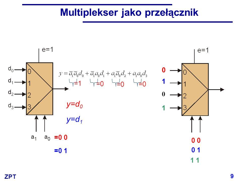 ZPT Multiplekser jako przełącznik 10 Źródło danych I 0 00…00 00…01 odbiornik 2 n  1 adresów źródeł Źródło danych I 1 00…01 2n12n1 Źródło danych I 11…11 f 2 n źródeł danych 11…11 Multiplekser To nie jest połączenie w postaci ścieżki metalizowanej
