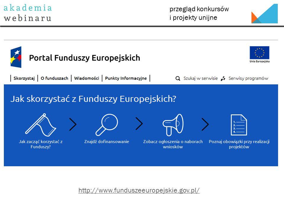 przegląd konkursów i projekty unijne https://www.power.gov.pl/