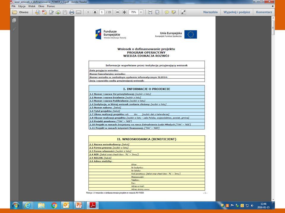 Wniosek o dofinansowanie Pkt.
