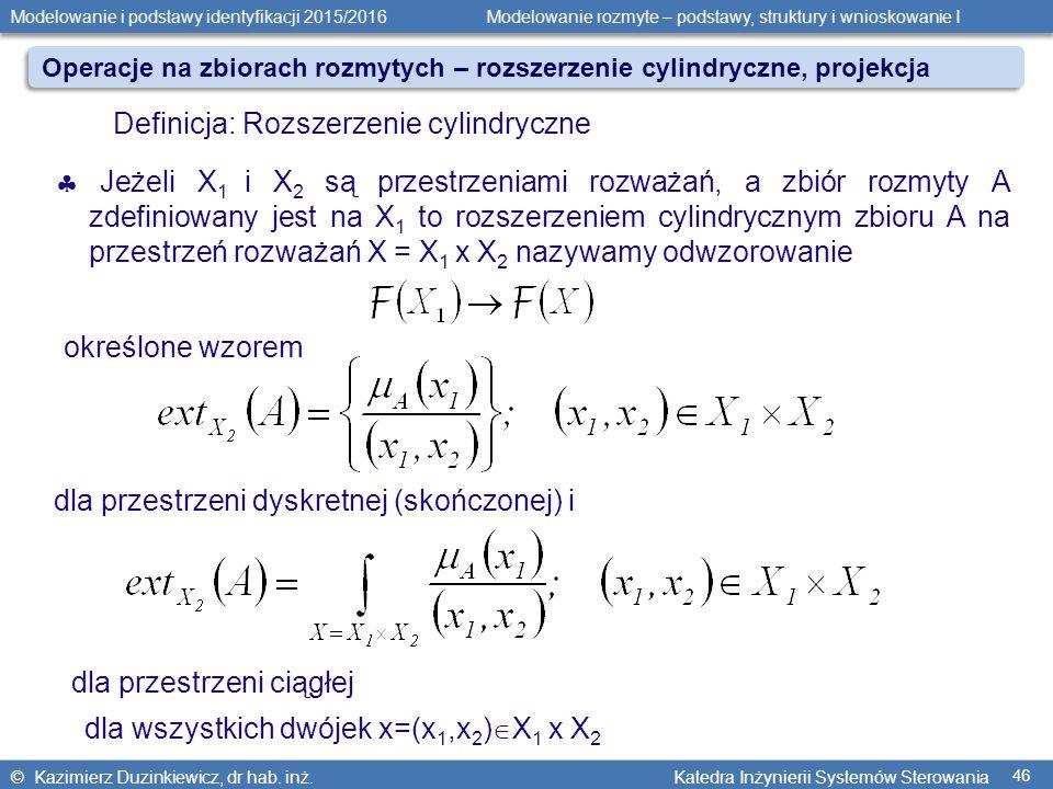 © Kazimierz Duzinkiewicz, dr hab.inż.