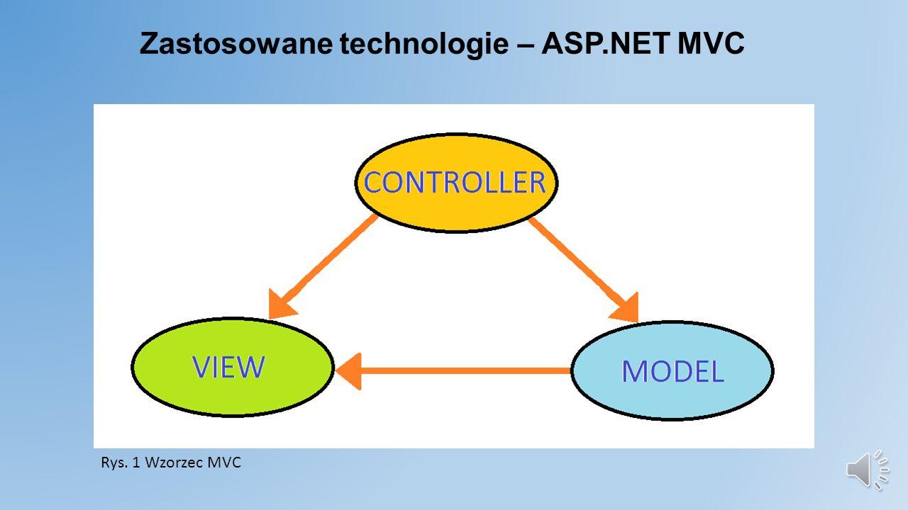 Zastosowane technologie – ASP.NET MVC Rys. 1 Wzorzec MVC