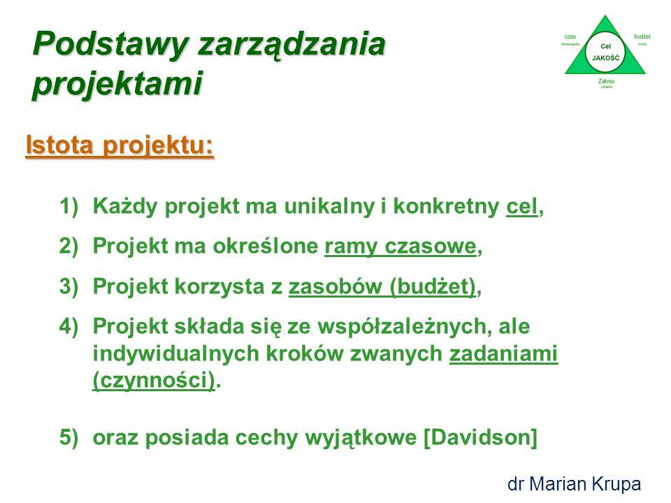 Istota projektu: 1)Każdy projekt ma unikalny i konkretny cel, 2)Projekt ma określone ramy czasowe, 3)Projekt korzysta z zasobów (budżet), 4)Projekt składa się ze współzależnych, ale indywidualnych kroków zwanych zadaniami (czynności).