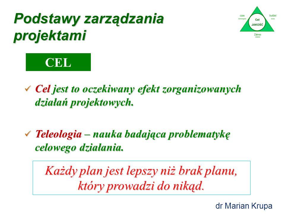 Podstawy zarządzania projektami CEL Cel jest to oczekiwany efekt zorganizowanych działań projektowych.