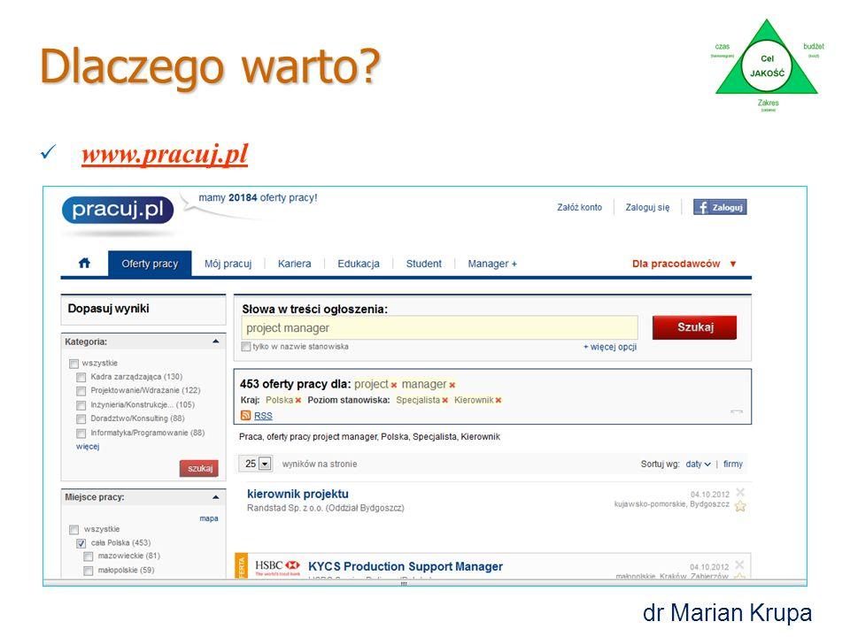 Dlaczego warto? www.pracuj.pl dr Marian Krupa