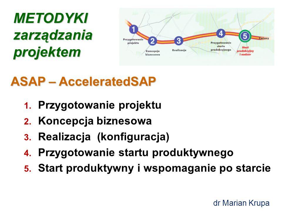 METODYKI zarządzania projektem ASAP – AcceleratedSAP 1.