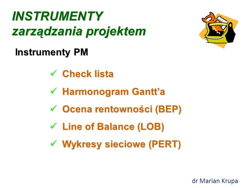 Check lista Check lista Harmonogram Gantt'a Harmonogram Gantt'a Ocena rentowności (BEP) Ocena rentowności (BEP) Line of Balance (LOB) Line of Balance (LOB) Wykresy sieciowe (PERT) Wykresy sieciowe (PERT) INSTRUMENTY zarządzania projektem dr Marian Krupa Instrumenty PM