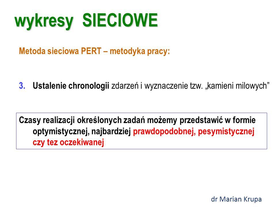 wykresy SIECIOWE Metoda sieciowa PERT – metodyka pracy: 3.Ustalenie chronologii zdarzeń i wyznaczenie tzw.