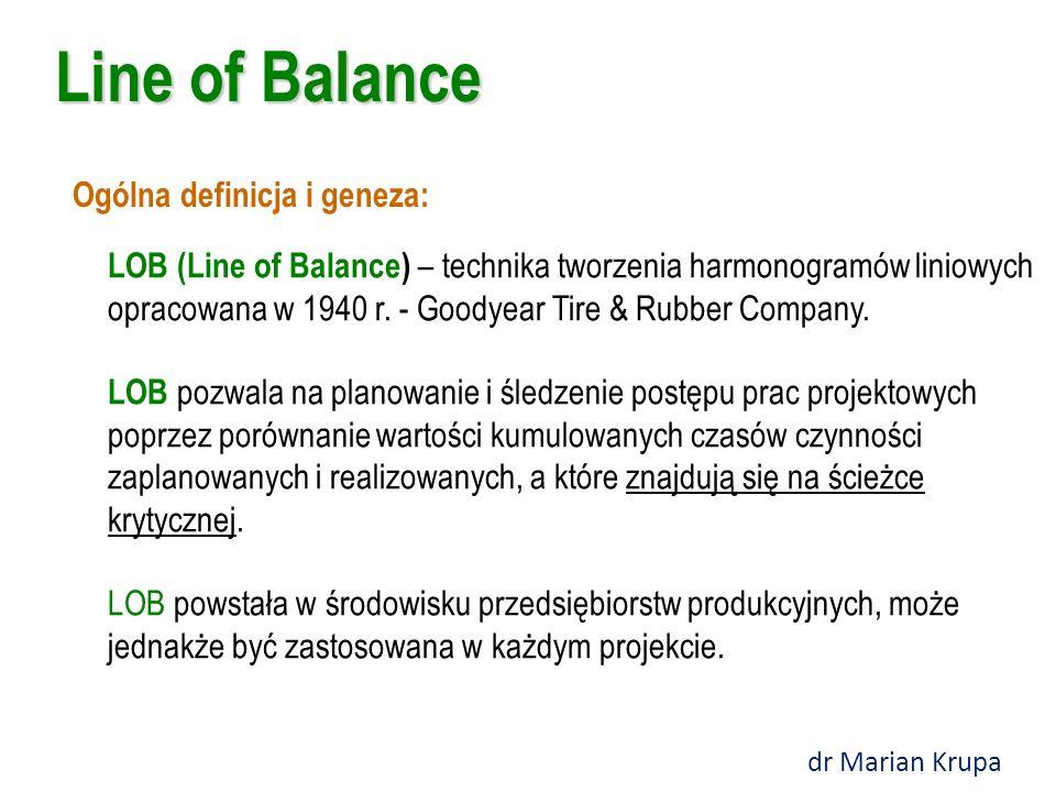 Line of Balance LOB (Line of Balance) – technika tworzenia harmonogramów liniowych opracowana w 1940 r.