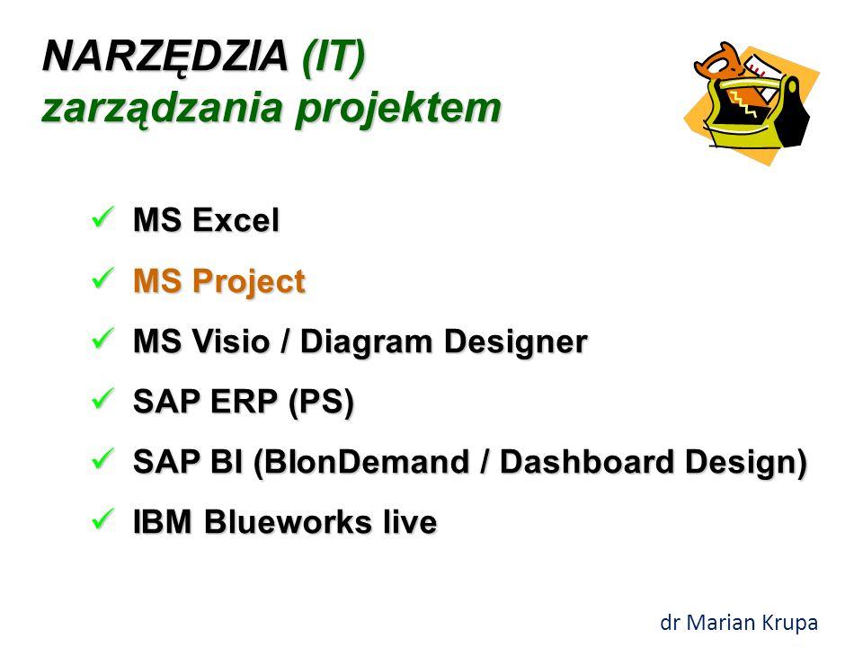 MS Excel MS Excel MS Project MS Project MS Visio / Diagram Designer MS Visio / Diagram Designer SAP ERP (PS) SAP ERP (PS) SAP BI (BIonDemand / Dashboard Design) SAP BI (BIonDemand / Dashboard Design) IBM Blueworks live IBM Blueworks live NARZĘDZIA (IT) zarządzania projektem dr Marian Krupa