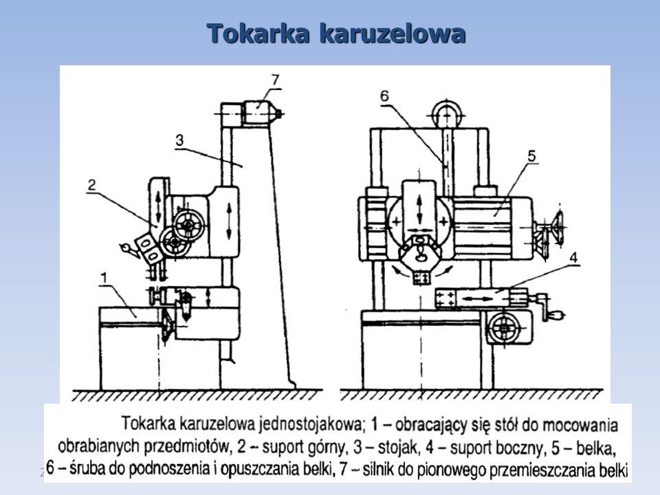 Tokarka karuzelowa 2017-04-27