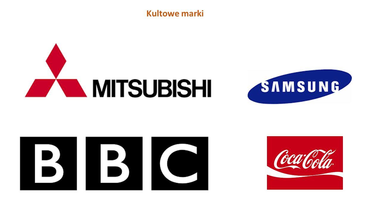 Kultowe marki