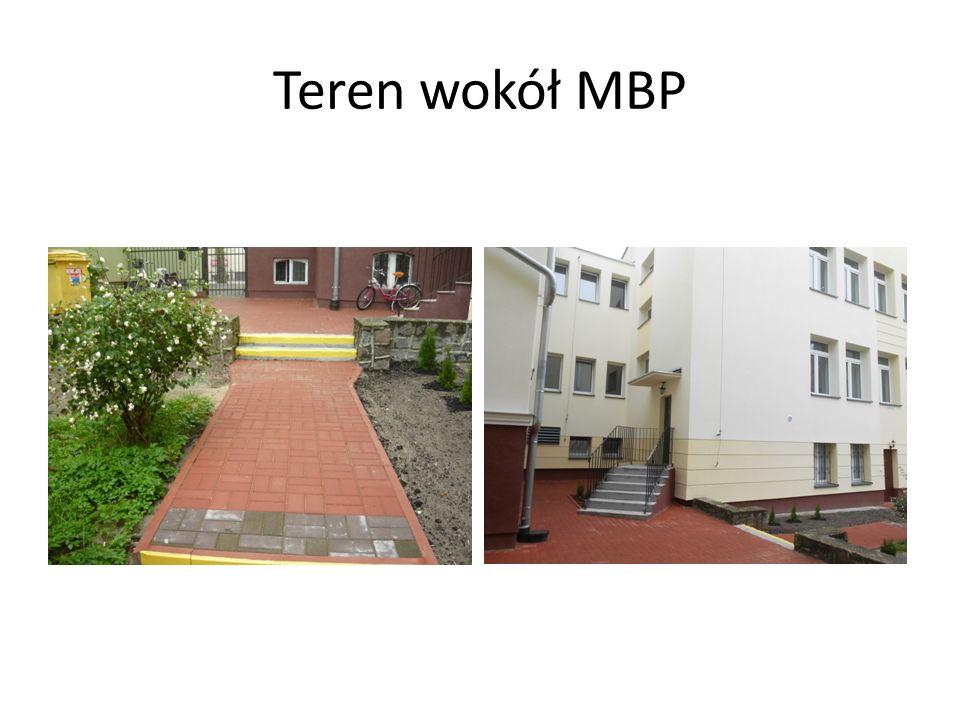 Teren wokół MBP