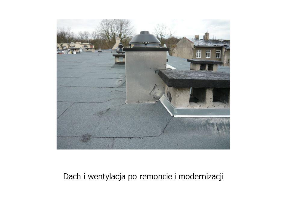 Dach i wentylacja po remoncie i modernizacji