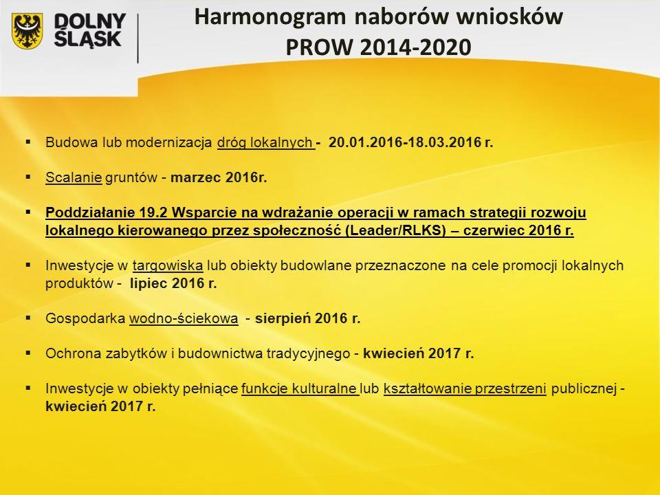 Harmonogram naborów wniosków PROW 2014-2020