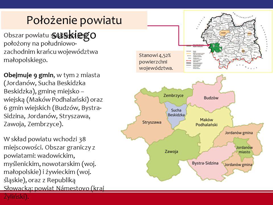 Położenie powiatu suskiego