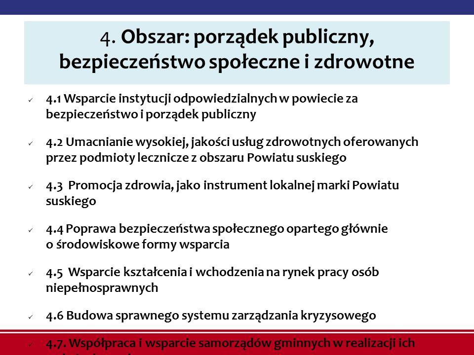 4. Obszar: porządek publiczny, bezpieczeństwo społeczne i zdrowotne