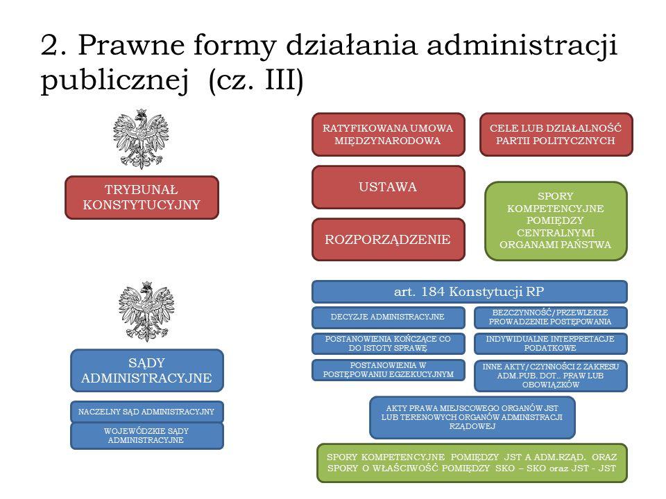 2. Prawne formy działania administracji publicznej (cz. III)