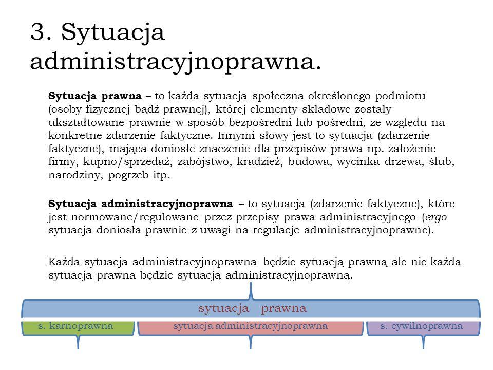 3. Sytuacja administracyjnoprawna.