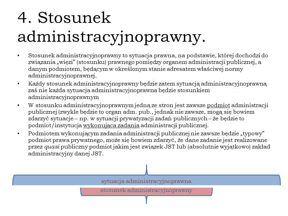 4. Stosunek administracyjnoprawny.