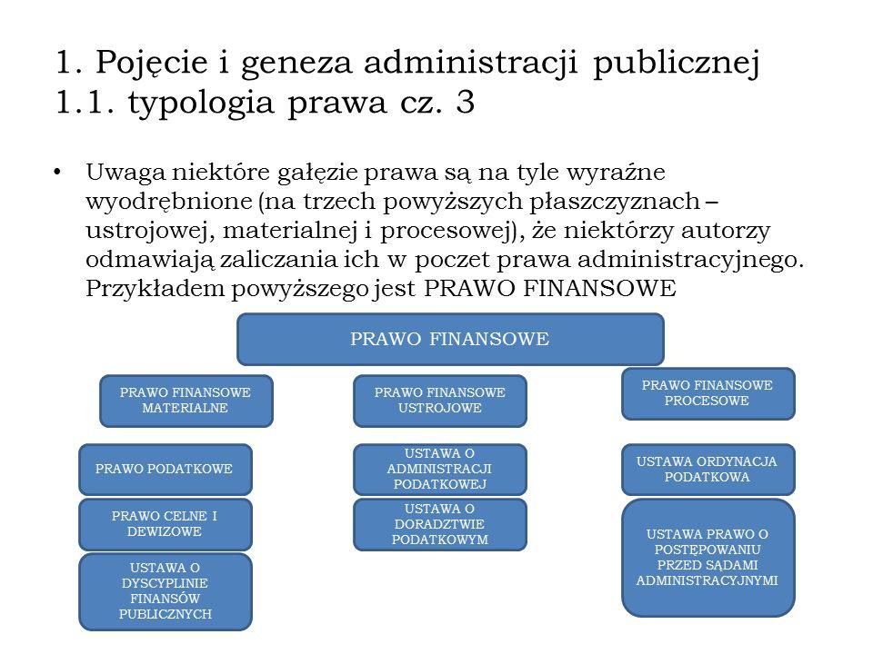 1. Pojęcie i geneza administracji publicznej 1. 1. typologia prawa cz
