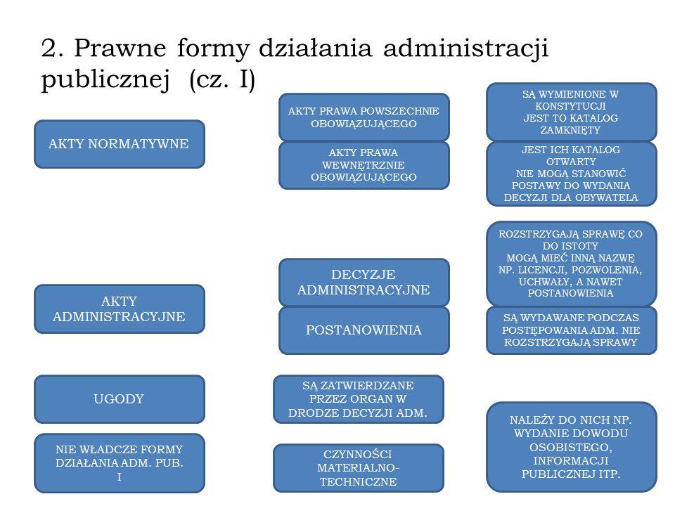 2. Prawne formy działania administracji publicznej (cz. I)