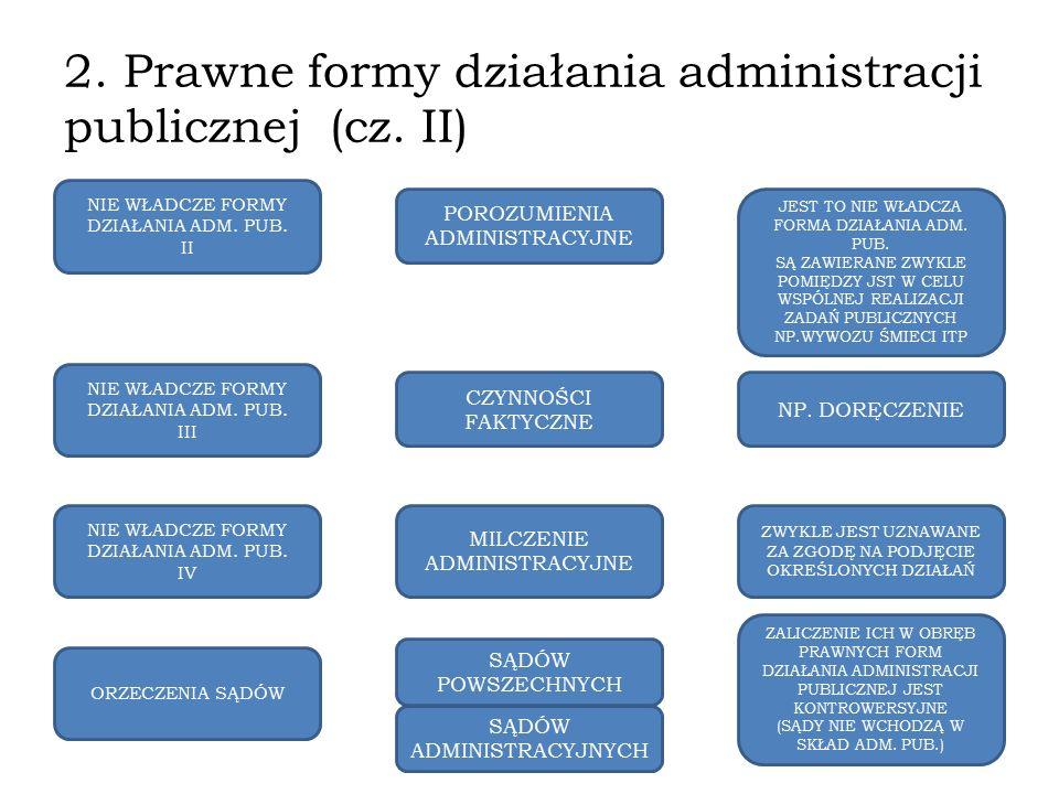 2. Prawne formy działania administracji publicznej (cz. II)