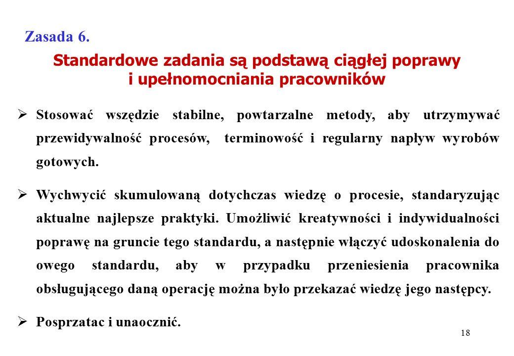 Zasada 6. Standardowe zadania są podstawą ciągłej poprawy i upełnomocniania pracowników.