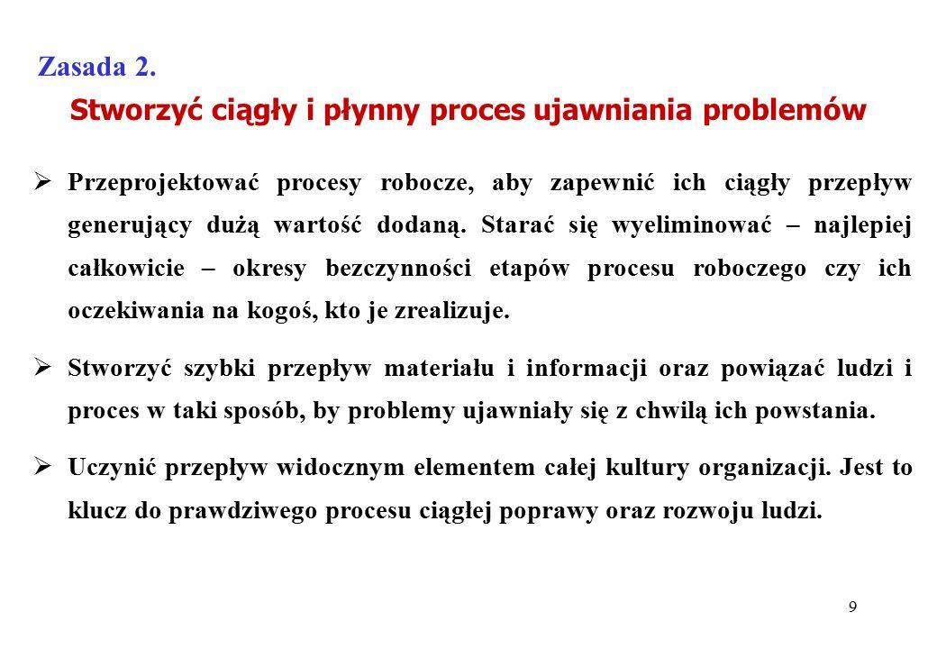 Stworzyć ciągły i płynny proces ujawniania problemów