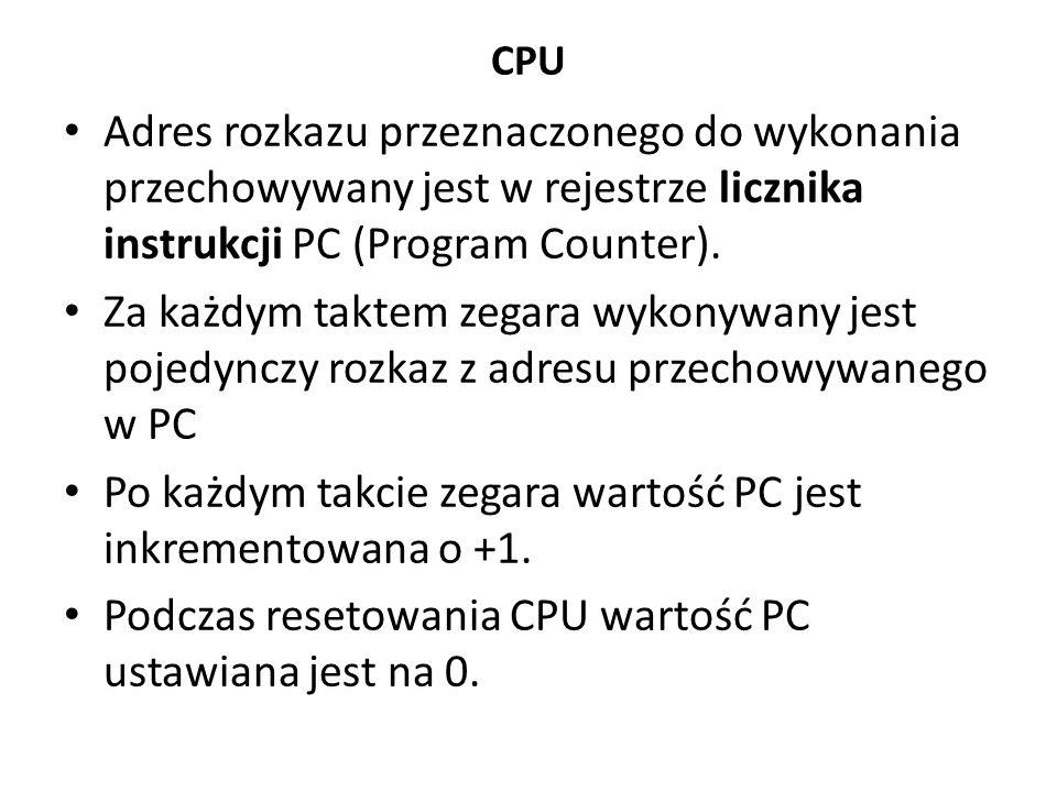 Po każdym takcie zegara wartość PC jest inkrementowana o +1.