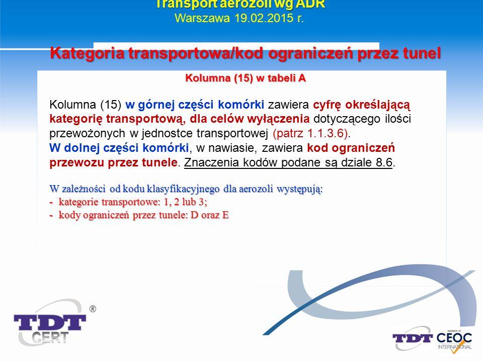 Kategoria transportowa/kod ograniczeń przez tunel