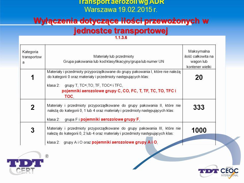 Wyłączenia dotyczące ilości przewożonych w jednostce transportowej