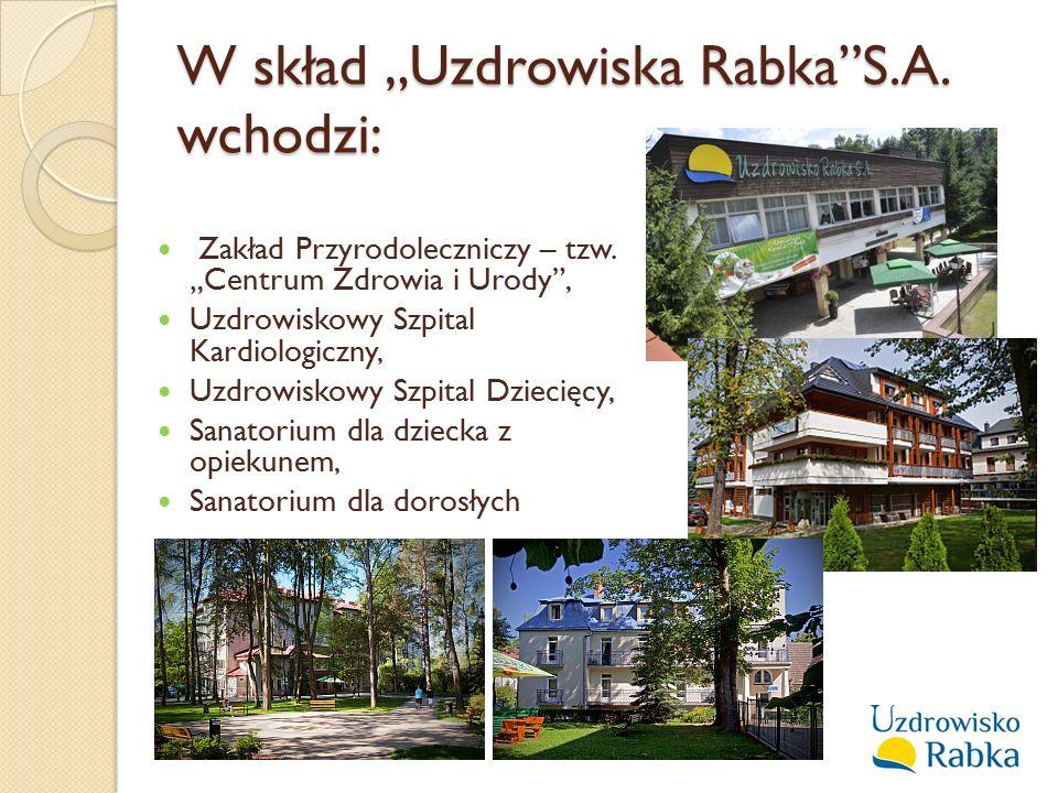 """W skład """"Uzdrowiska Rabka S.A. wchodzi:"""
