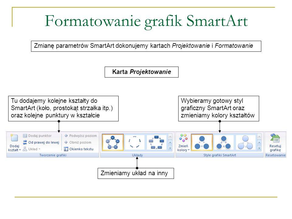 Formatowanie grafik SmartArt