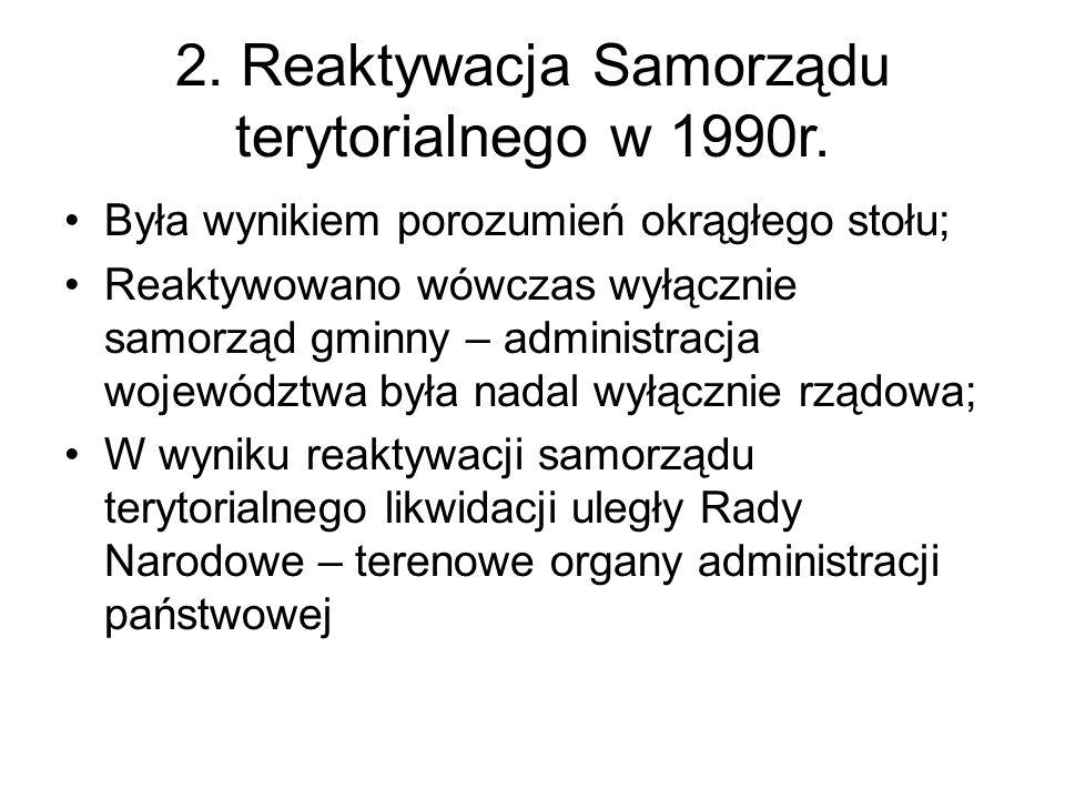 2. Reaktywacja Samorządu terytorialnego w 1990r.