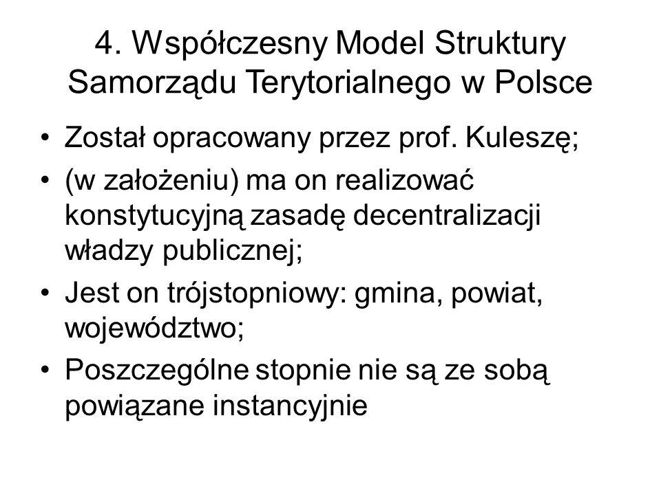 4. Współczesny Model Struktury Samorządu Terytorialnego w Polsce
